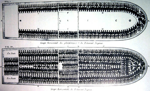 A detailed drawing of the slave ship Brookes, showing how 482 people were to be packed onto the decks. The detailed plans and cross sectional drawing of the slave ship Brookes was distributed by the Abolitionist Society in England as part of their campaign against the slave trade, and dates from 1789.